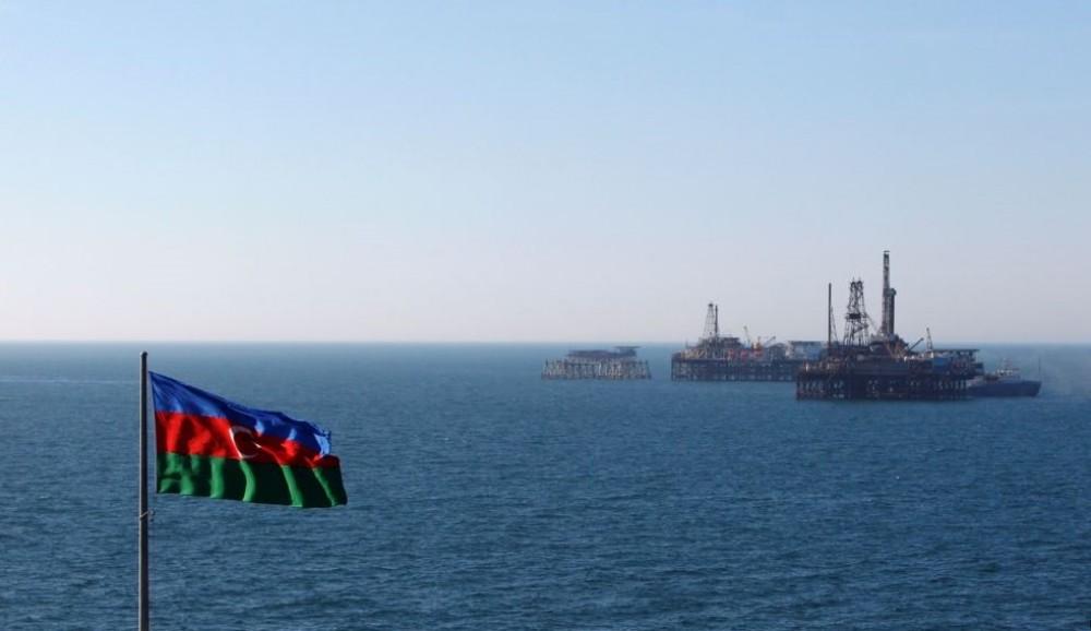 Oil in Azerbaijan
