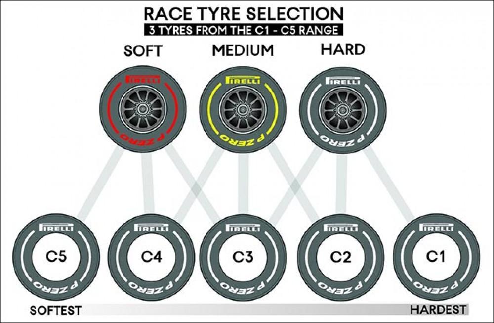Formula 1 Azerbaijan Grand Prix