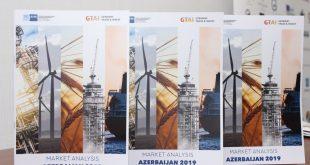 Market Analysis Azerbaijan 2019