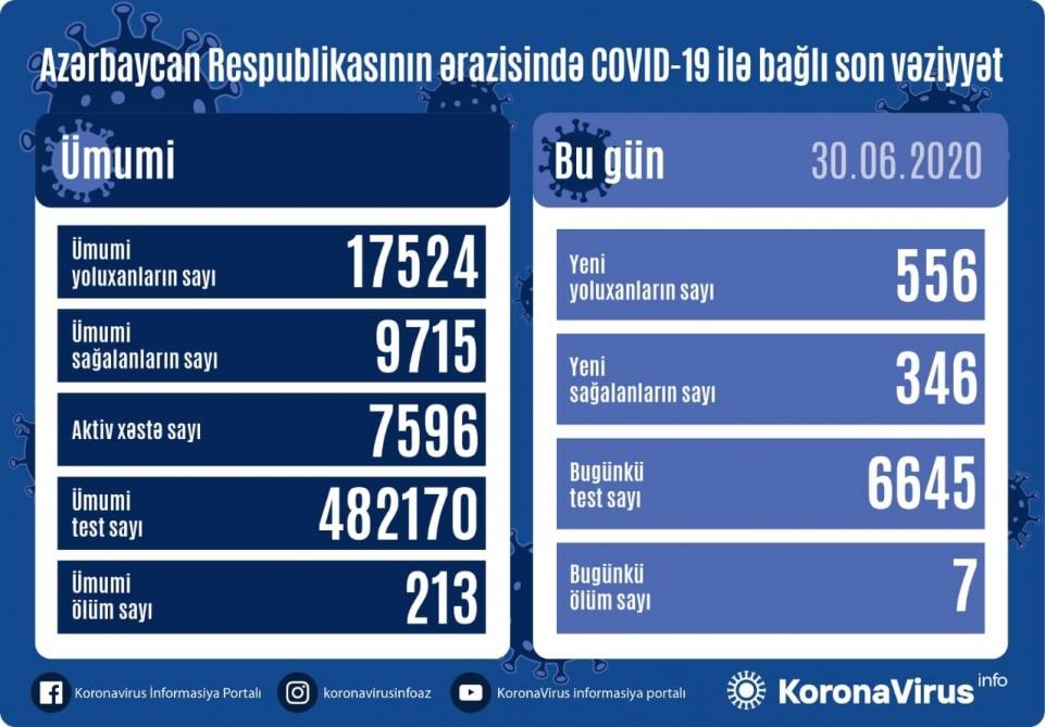 Azerbaijan,COVID-19
