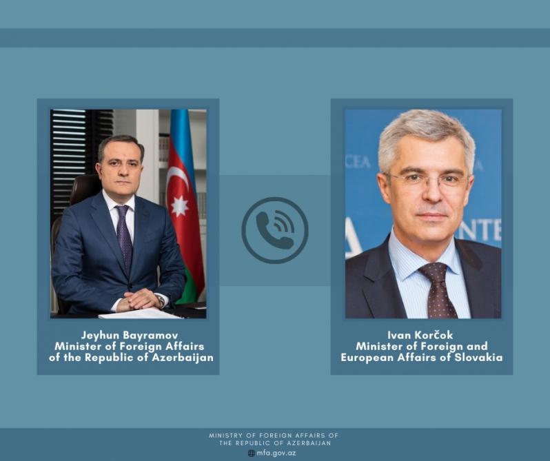 Azerbaijan- Slovakia