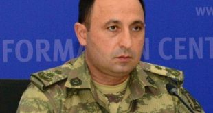 Anar Eyvazov