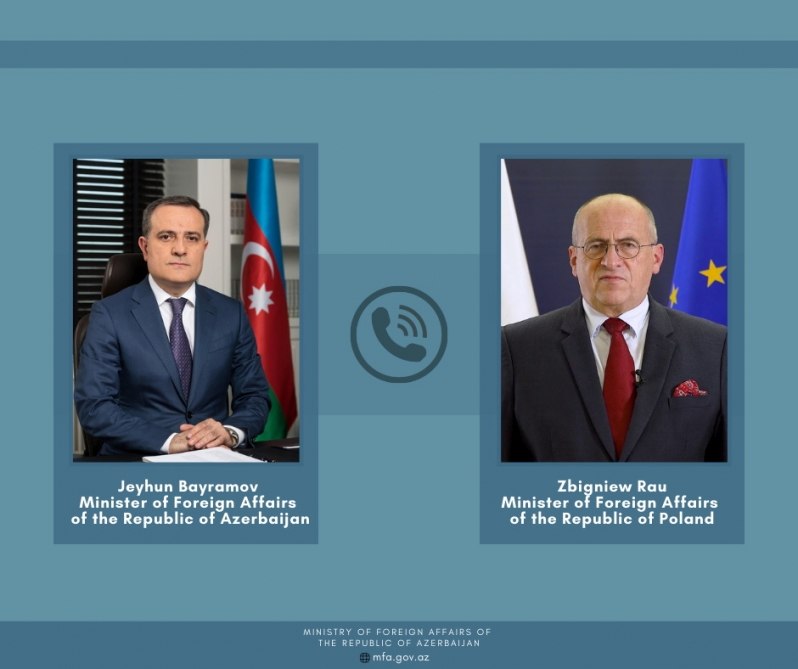 Azerbaijan-Poland