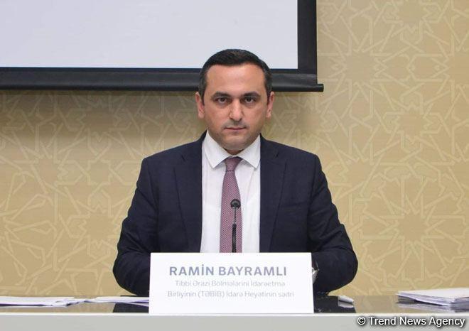 Ramin Bayramli