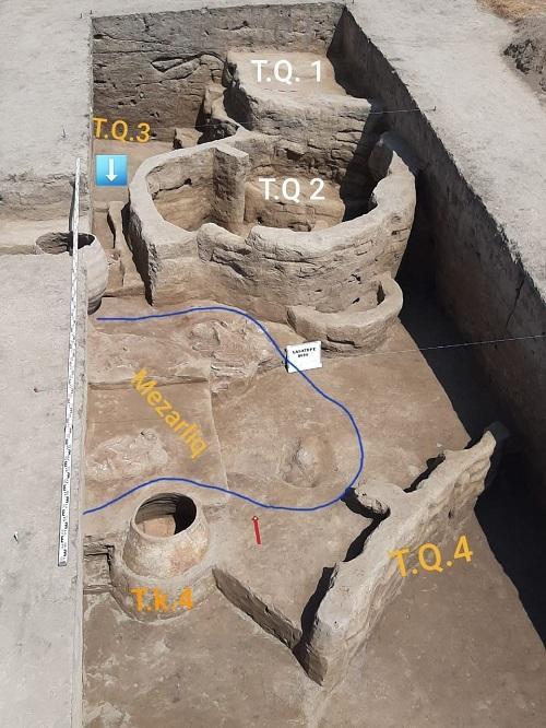 Azerbaijani archaeologists